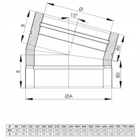plan coude 15 - conduit de fumée double paroi isolé