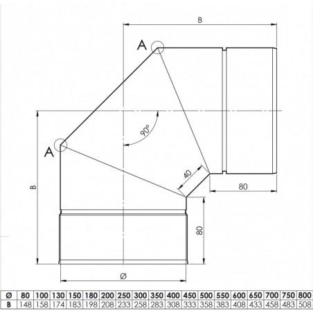 plan coude 90 - conduit de ventilation haute simple paroi